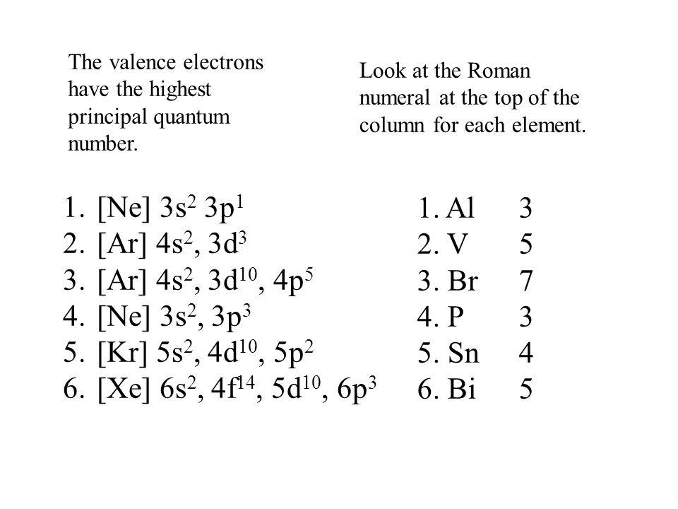 [Ne] 3s2 3p1 [Ar] 4s2, 3d3 [Ar] 4s2, 3d10, 4p5 [Ne] 3s2, 3p3